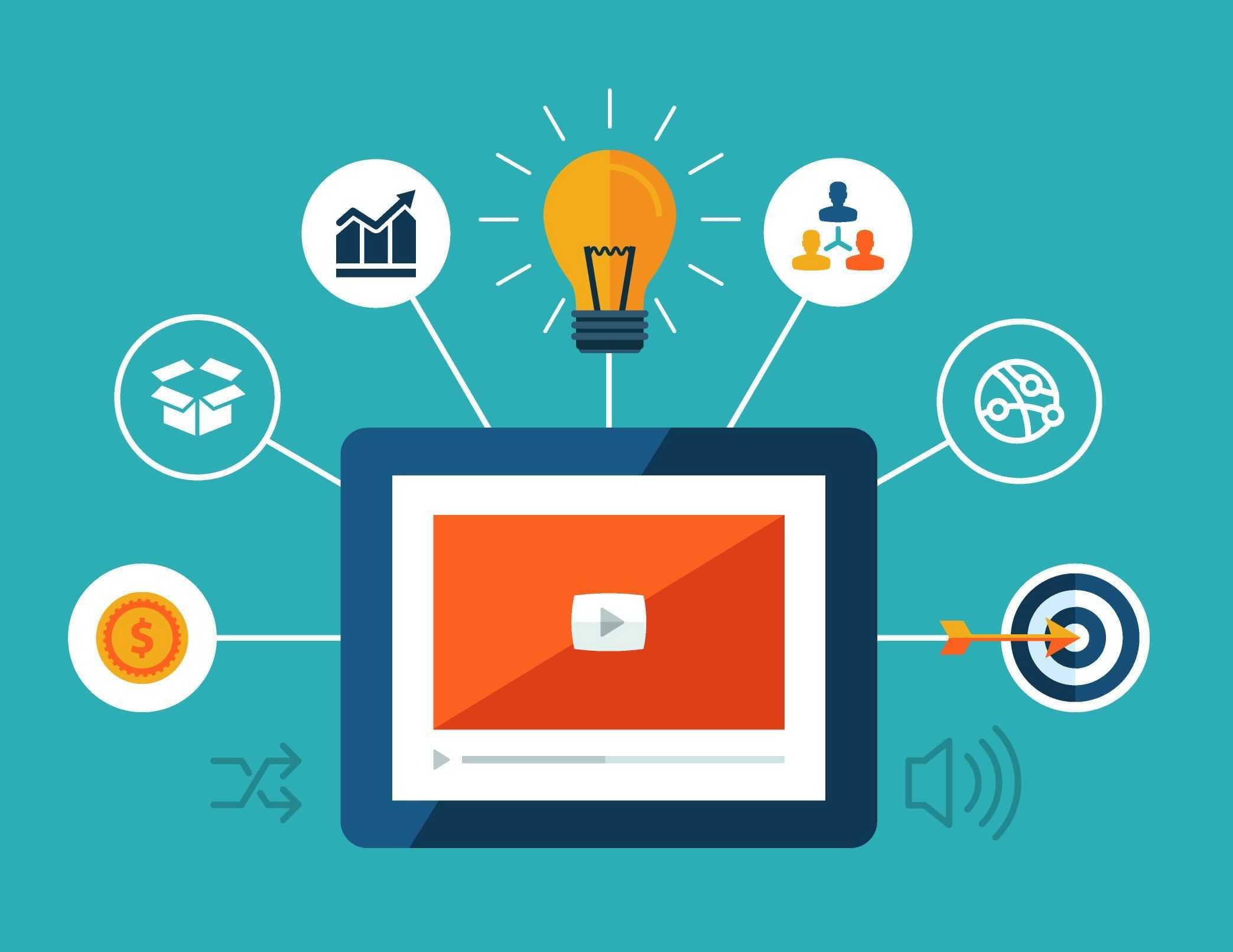 iab-digital-video-ad-effectiveness-case-study-3-e1443643805340 Anlam Bilgisi Soru Tipleri