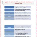 2-1_--150x150 7. Sınıf Mart Ayı Kazanımları Etkinlik ve Testi