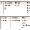 word-image-1-122x122 8. Sınıf Sözel Mantık Testi İndir