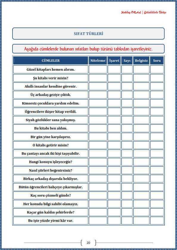 Sifatlar Calisma Kagidi Turkceci Net Turkce Testleri