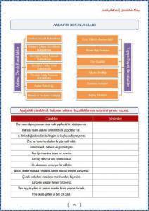 75-Dil-Bilgisi_--212x300 Anlatım Bozuklukları Çalışma Kağıdı