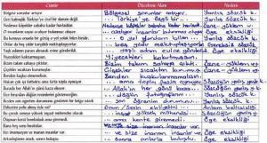 anlatım-bozukluğu-115-300x161 Anlatım Bozukluklarını Düzeltme Çalışma Kağıdı